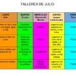Talleres de Julio